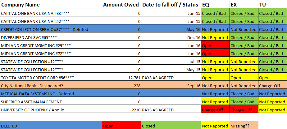 ALL DEBTS UPDATED.png