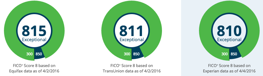 ficoscores_4_5_16.png