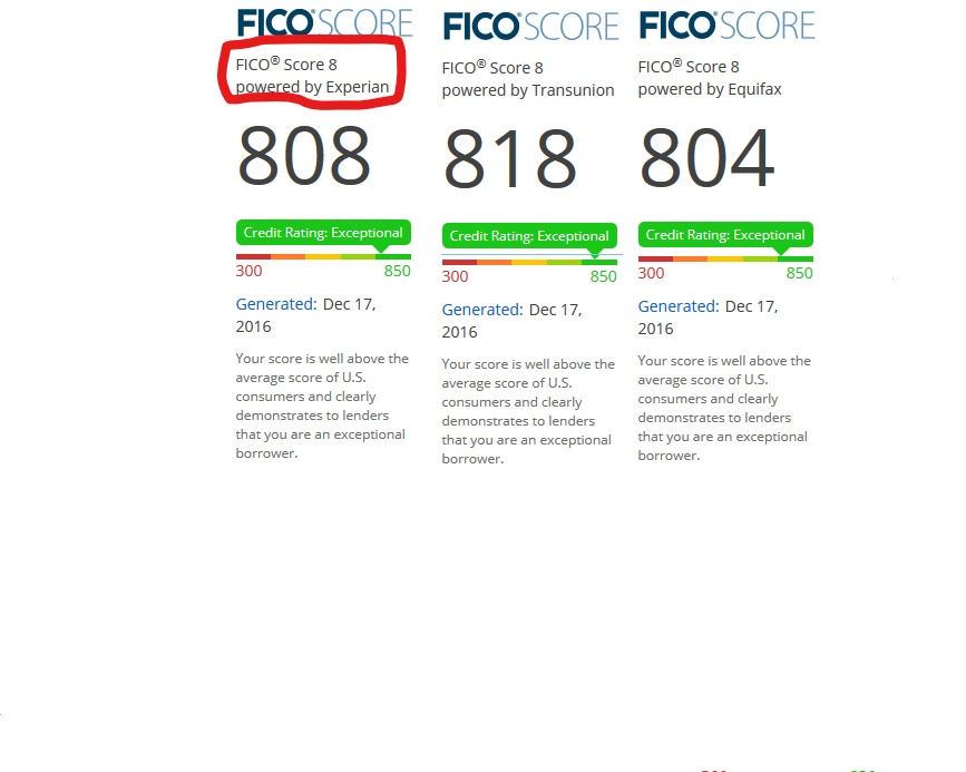 how to get fico score 2