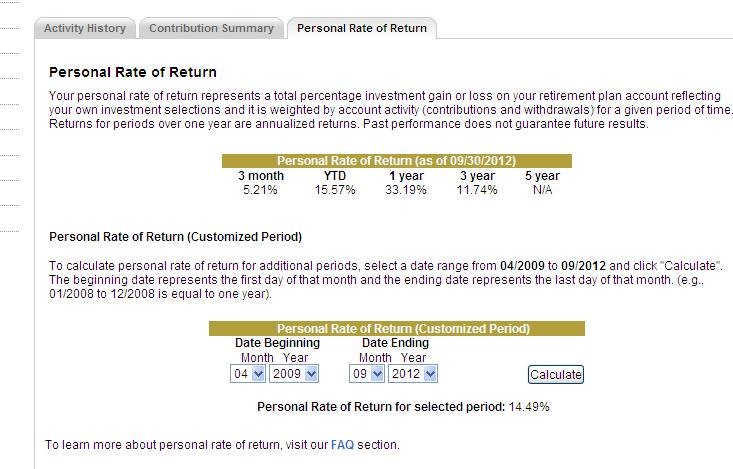 personal rate of return.JPG