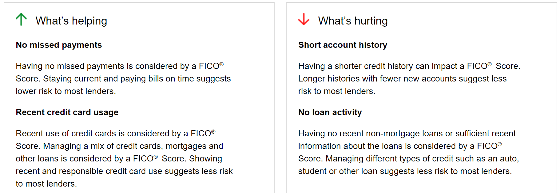 Adding An Installment Loan  The Share Secure Tec  Myfico� Forums   4506756