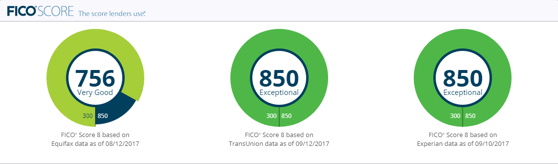 FICO Dashboard 9-13-17.PNG