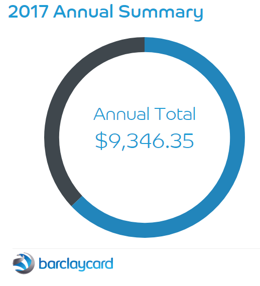Barclays Annual Summary How Much Did You Spend Page 2 Myfico Forums 5135120