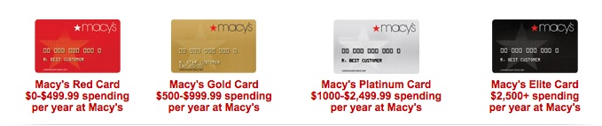 How to Make a Payment to Macy's | resultsmanual.gq