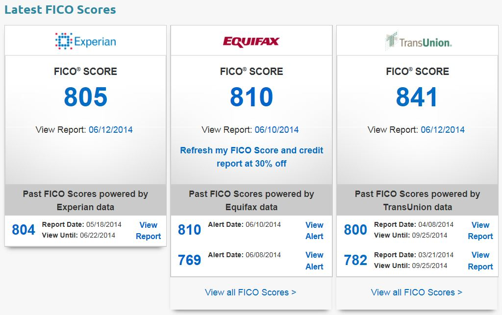 My Fico Scores June 2014.JPG