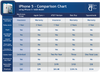 iphone_compare_chart1.png