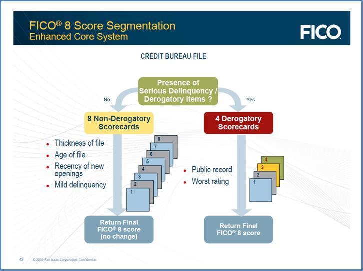 Fico 8 Scorecards.jpg