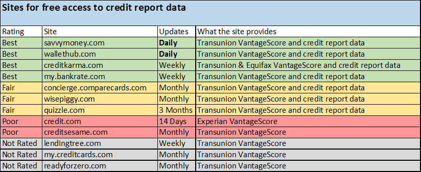 free-reports.png
