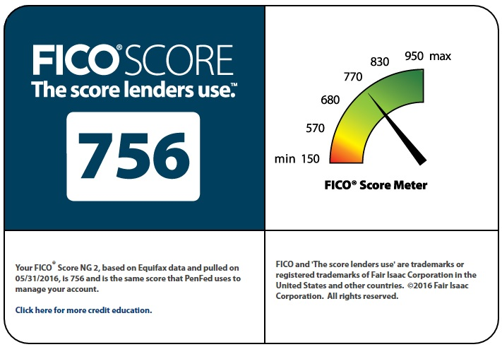 How accurate is Credit Check Total? - myFICO® Forums - 6