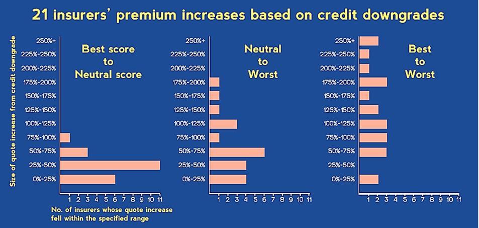 CBIS rate influence chart.jpg
