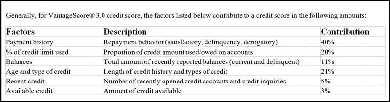 VS score factors.jpg