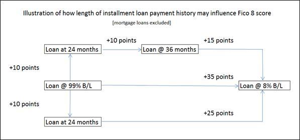 loan payments.jpg