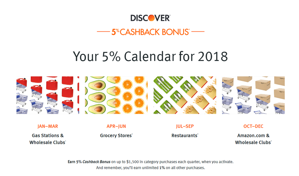 Discover 12 12% Categories Announced - myFICO® Forums - 12083323