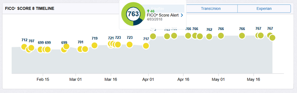 screenshot-secure.myfico.com-2018-05-27-01-04-43.png
