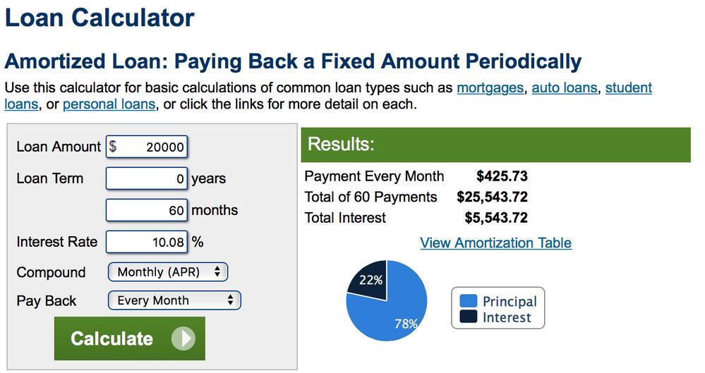 LendingClub Loan Calculation.png