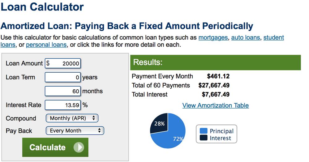 BBVA Loan Calculation.png