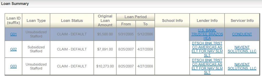 sl loan summary.jpg