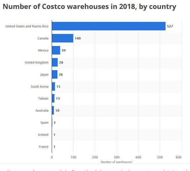 Costco_2018_members.jpg