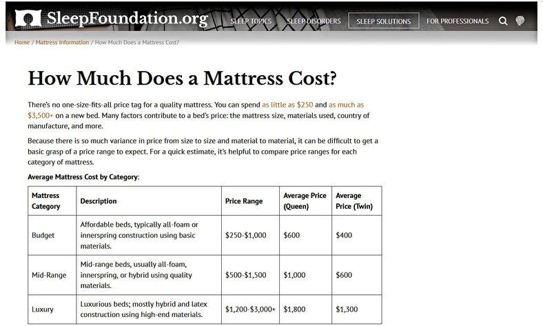 Mattress_Cost.jpg