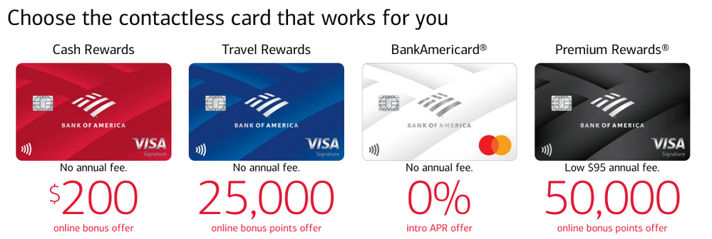 Bank of America Card Design Update? - myFICO® Forums - 6