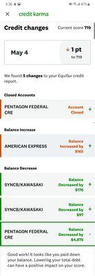 Screenshot_20210504-033640_Credit Karma.jpg