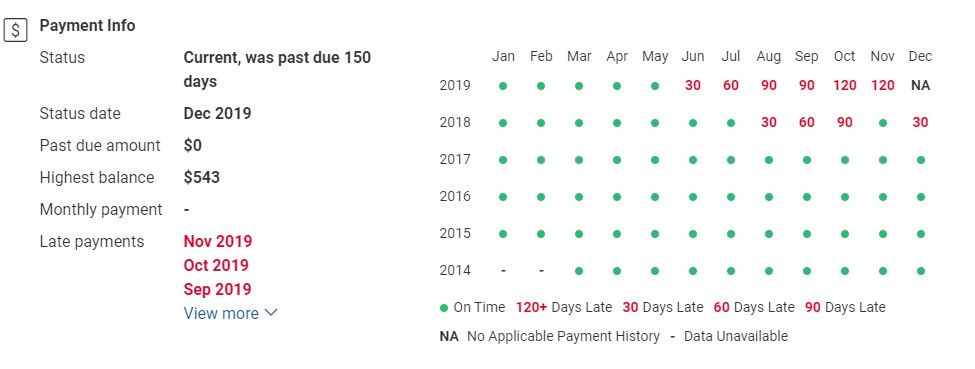 EX Payment History for BofA