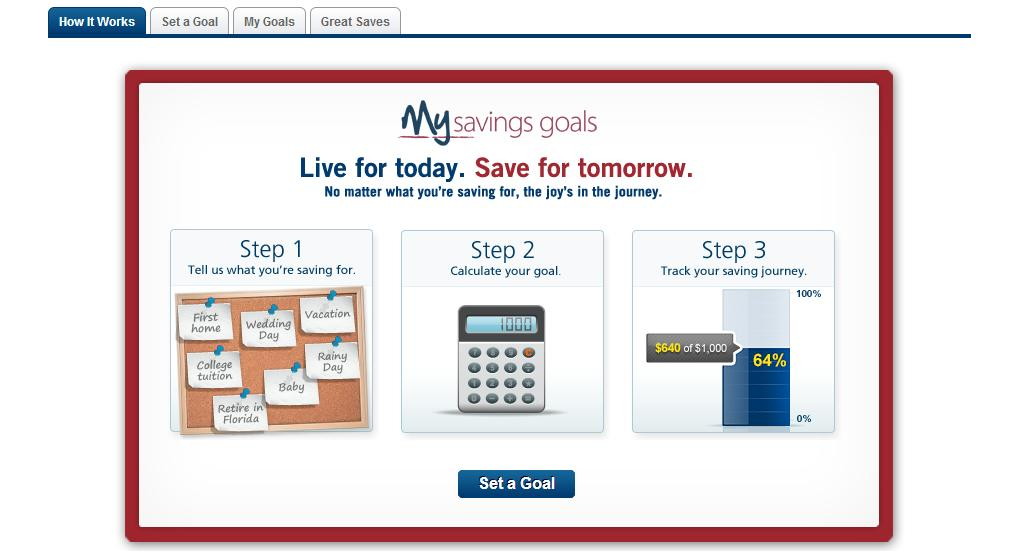 Discover Checking vs Capital One 360 Checking? - myFICO® Forums