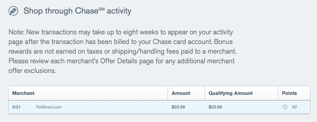 Not getting bonus for shopping through Chase UR - myFICO