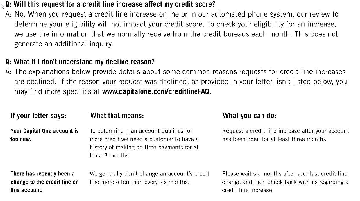 Capital one pre approval auto loan denied