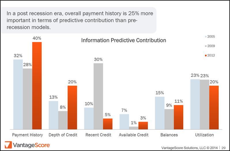 VS3 depth of credit.jpg