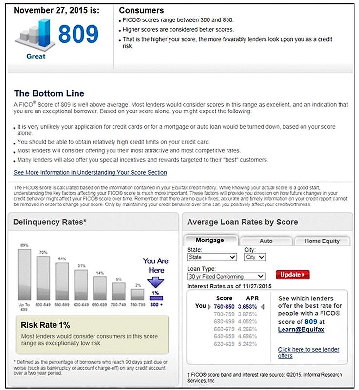 EQ Fico 04 Mortgage .jpg