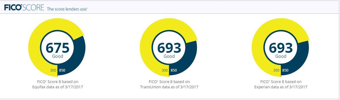 FICO scores as of 3.17.17.JPG