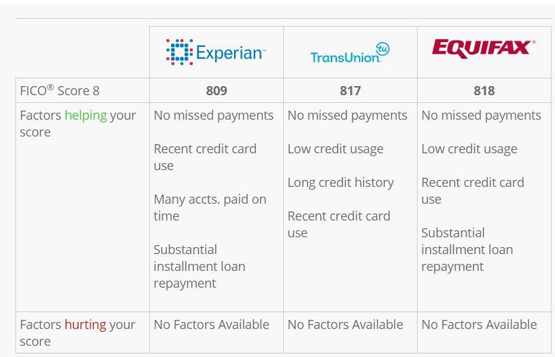 creditcheck3.24.2017.JPG