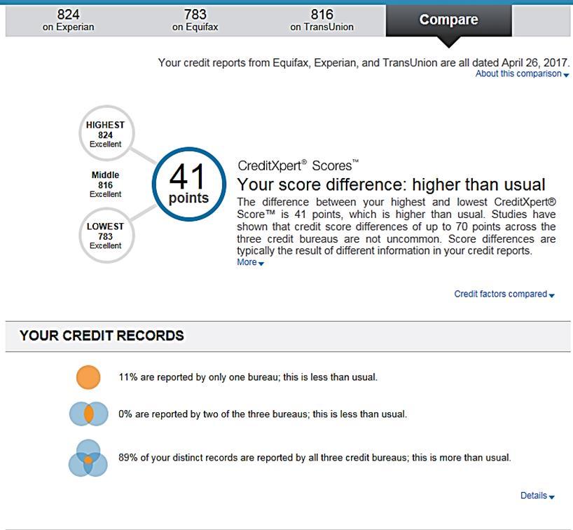 CreditXpert scores.jpg