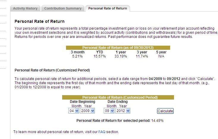 personal rate of return.JPG