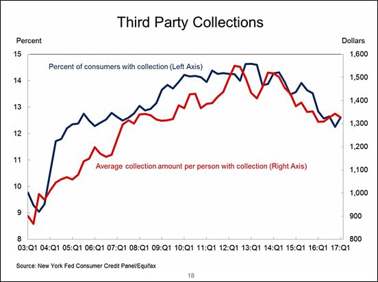 collections graph.jpg