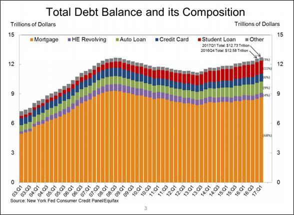 Total debt.jpg