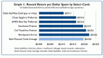 IdeaWorks_CreditCardRewards-500x281.png