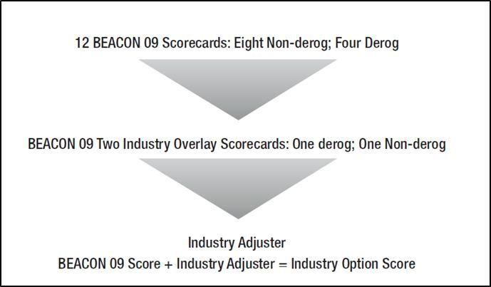 Beacon 9 Industry Option.jpg