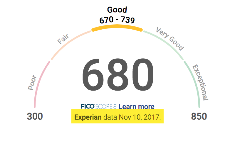 Is 680 A Good Credit Score >> Amex Fico Update Time Frame Please Help Page 2 Myfico