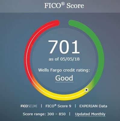Image result for credit score wells fargo