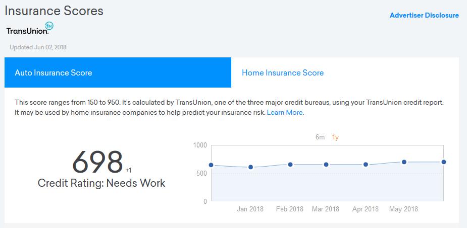 CK Home Insurance Snip.PNG