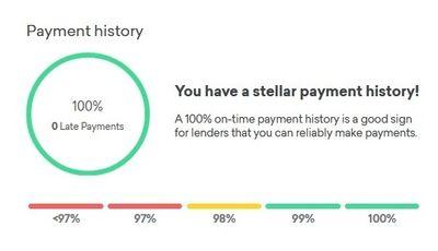 Образец анкеты на получение кредита