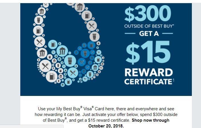 Best BUY REWARDS Promo $15.00 REWARDS SPEND $300.0... - myFICO ...