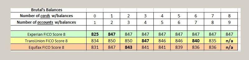cards with balances.jpg