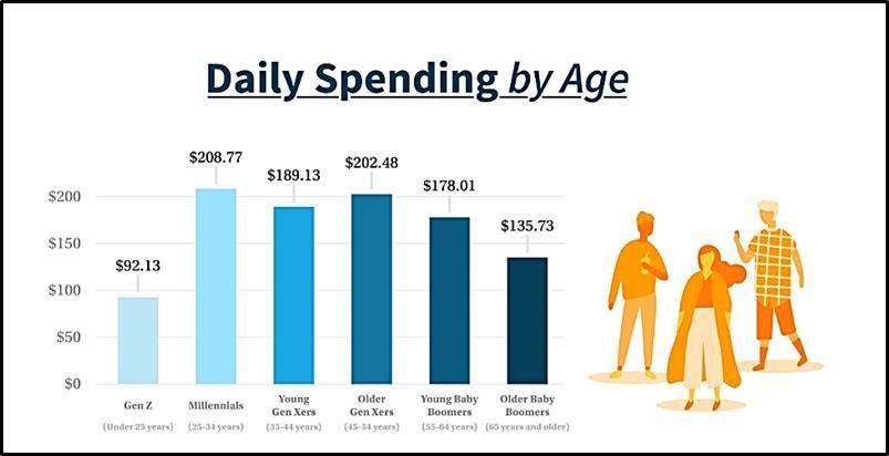Daily spend.jpg