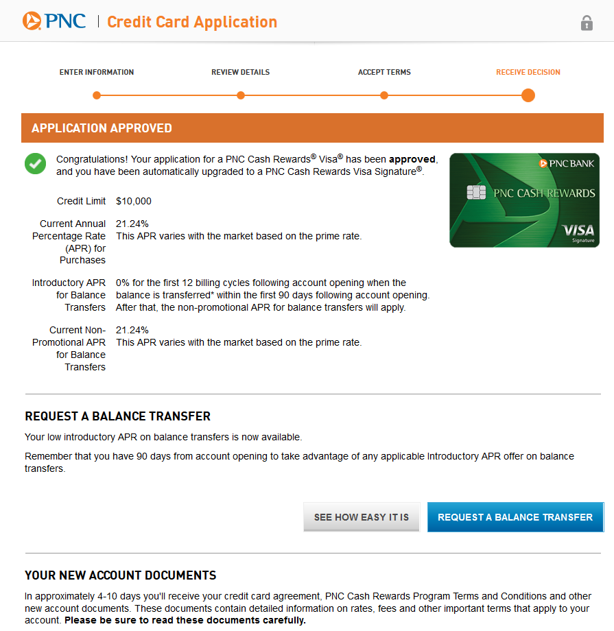 Alright!    Had to cave in on this one    PNC Bank