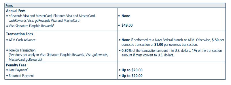 NFCU Credit Card Disclosure - Fees.png