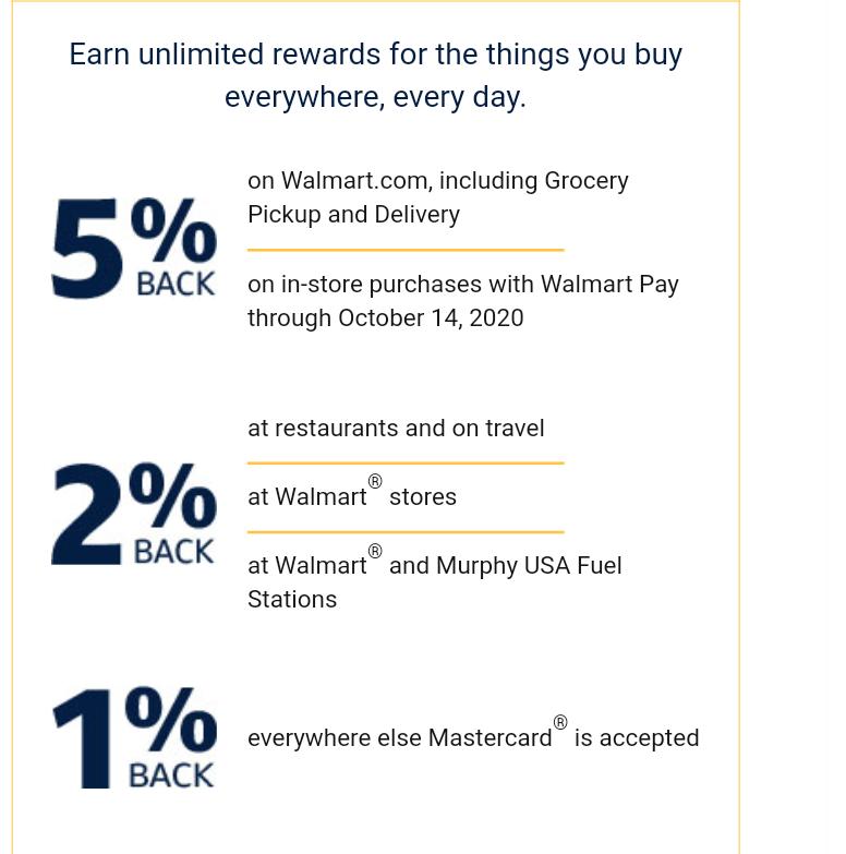 Capital One Walmart Migration LIVE