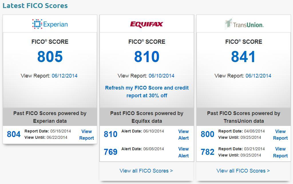 My Fico Scores June 2014.JPG